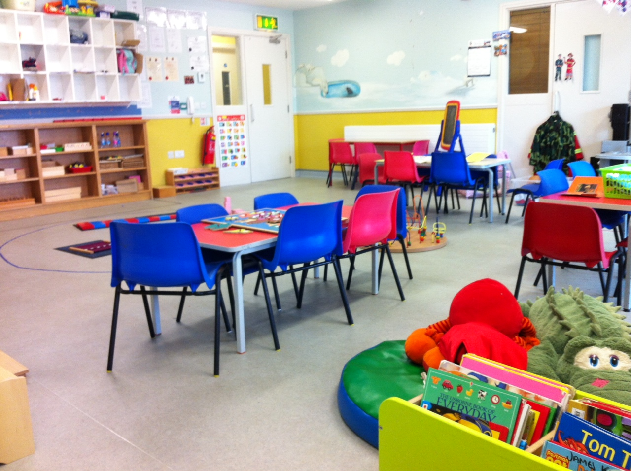 What should your child be learning in pre school?